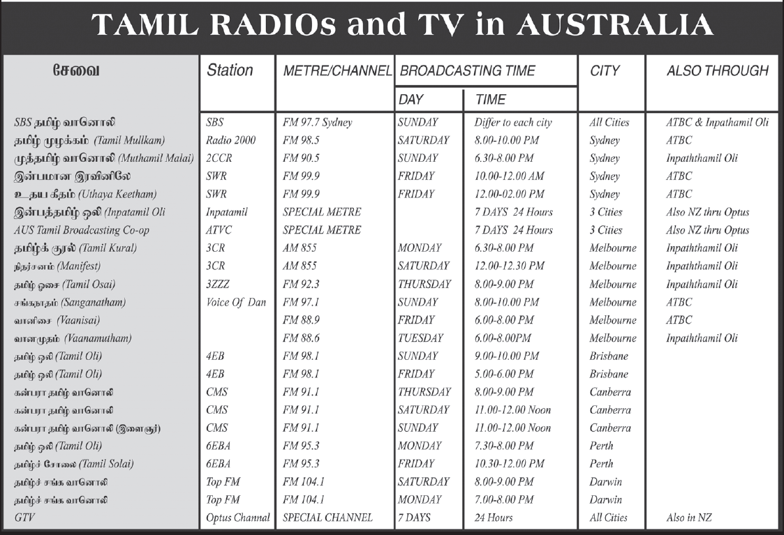 TamilRadio TV